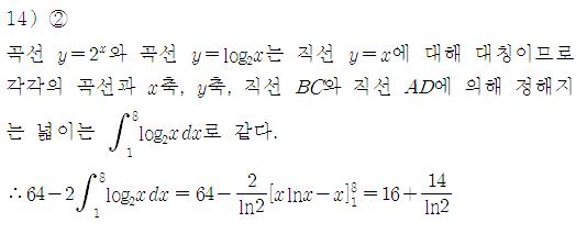 역함수의 대칭성 (좌표평면)|샘토링 수학(samtoring)