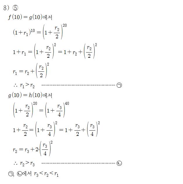 대소비교 지수함수 , 로그함수 샘토링 수학(samtoring.com)