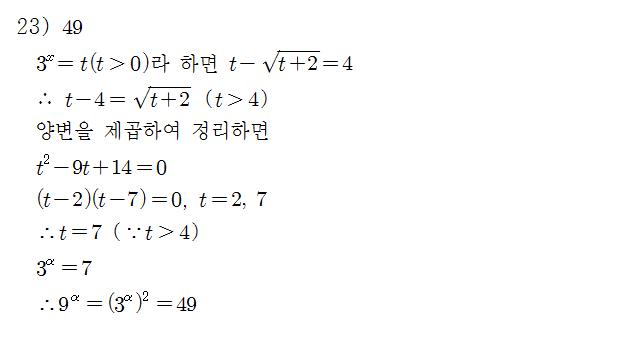 samtoring샘토링 수학11-03 교육청 가