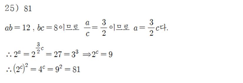 지수 법칙 ( 유리수 지수 )|샘토링 수학(samtoring)